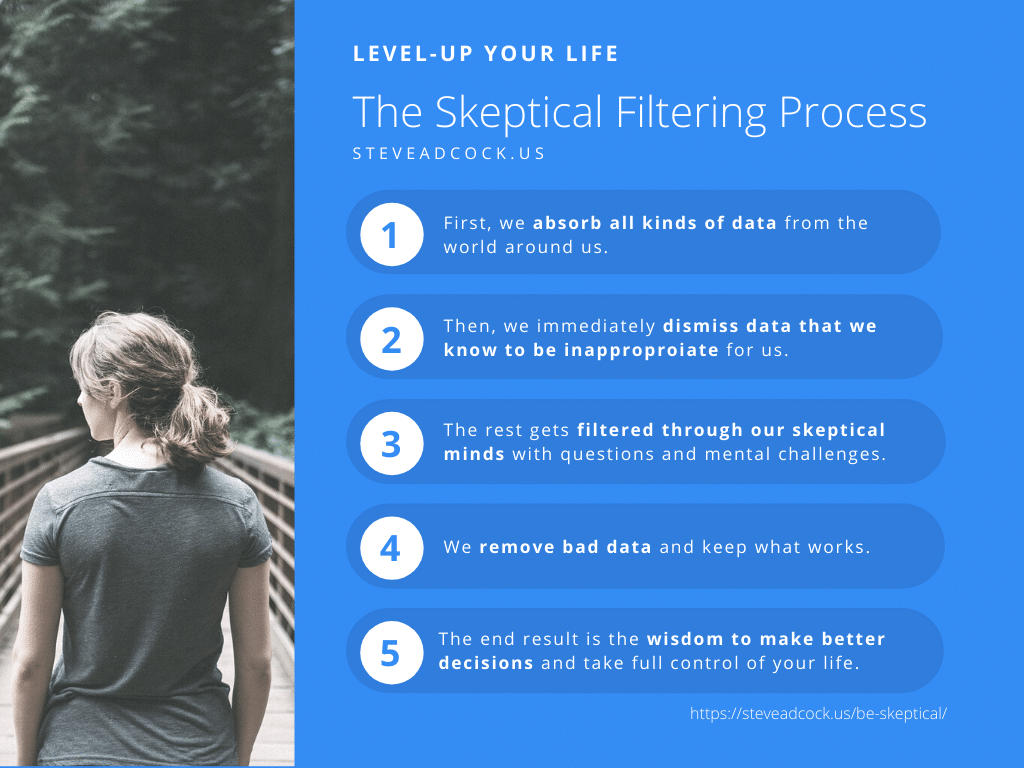 The Skeptical Filtering Process